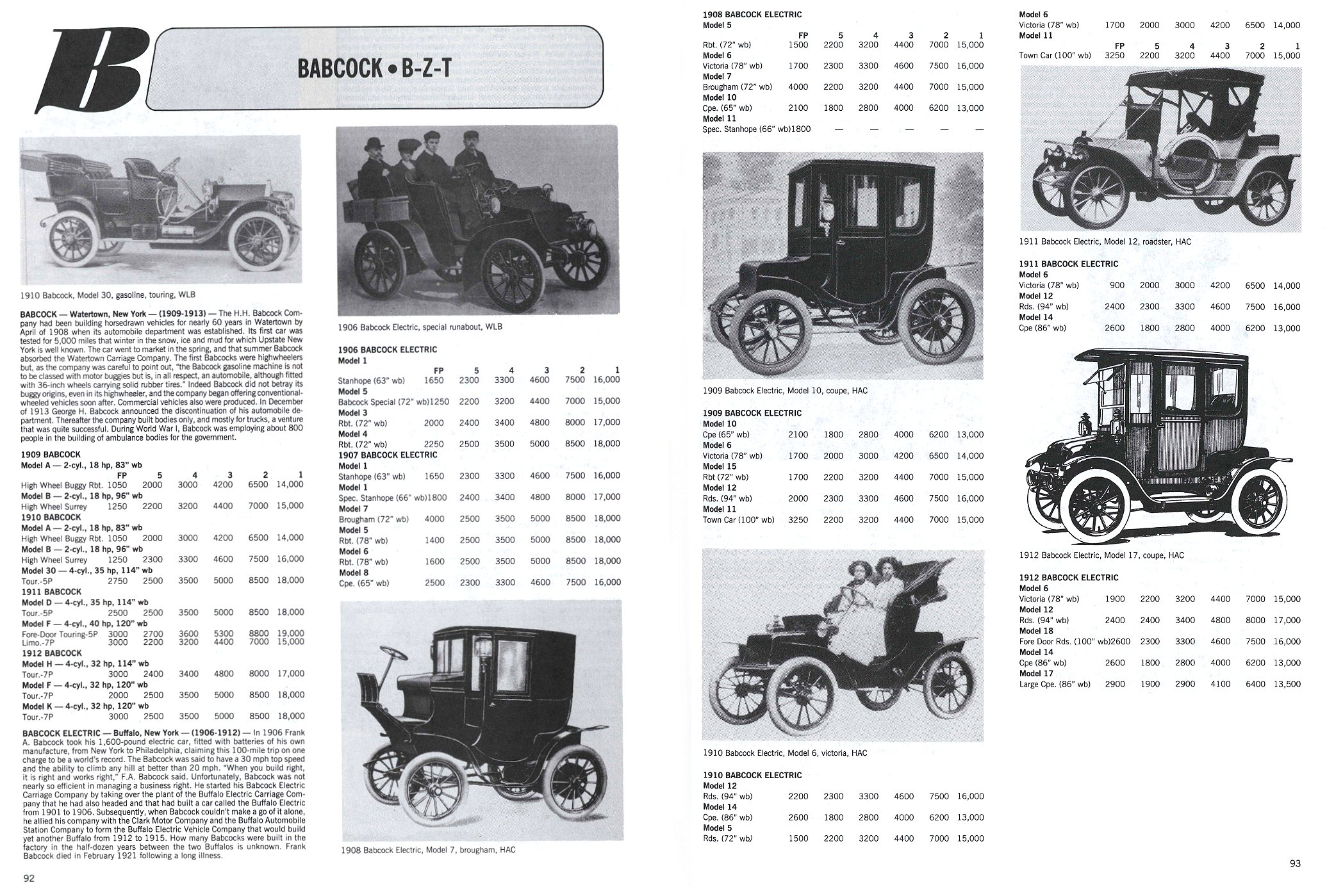 BABCOCK Electric Buffalo, New York 1906-1912 Standard Catalog of AMERICAN CARS 1805-1942 By Beverly Rae Kimes & Henry Austin Clark, Jr. Krause Publications ISBN: 0-87341-428-4 8.5″x11″ page 92