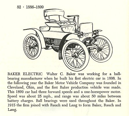 1899 BAKER Electric Automobiles of the World By Albert L. Lewis and Walter A. Musciano DRAWINGS BY: Bjorn Karlstrom, Gary W. Musciano, Douglas Rolfe, Robert Godden Simon and Schuster New York 1977 ISBN: 0-671-22485-9 1886-1899 5.5″x8.5″ page 82