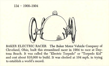 "1904 BAKER Electric Racer aka ""Electric Torpedo"" Automobiles of the World By Albert L. Lewis and Walter A. Musciano DRAWINGS BY: Bjorn Karlstrom, Gary W. Musciano, Douglas Rolfe, Robert Godden Simon and Schuster New York 1977 ISBN: 0-671-22485-9 5.5″x8.5″page 134"