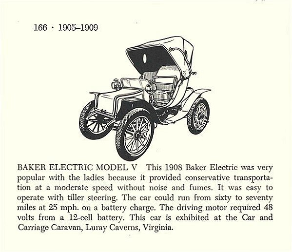 1908 BAKER Electric MODEL V Automobiles of the World By Albert L. Lewis and Walter A. Musciano DRAWINGS BY: Bjorn Karlstrom, Gary W. Musciano, Douglas Rolfe, Robert Godden Simon and Schuster New York 1977 ISBN: 0-671-22485-9 5.5″x8.5″ page 166