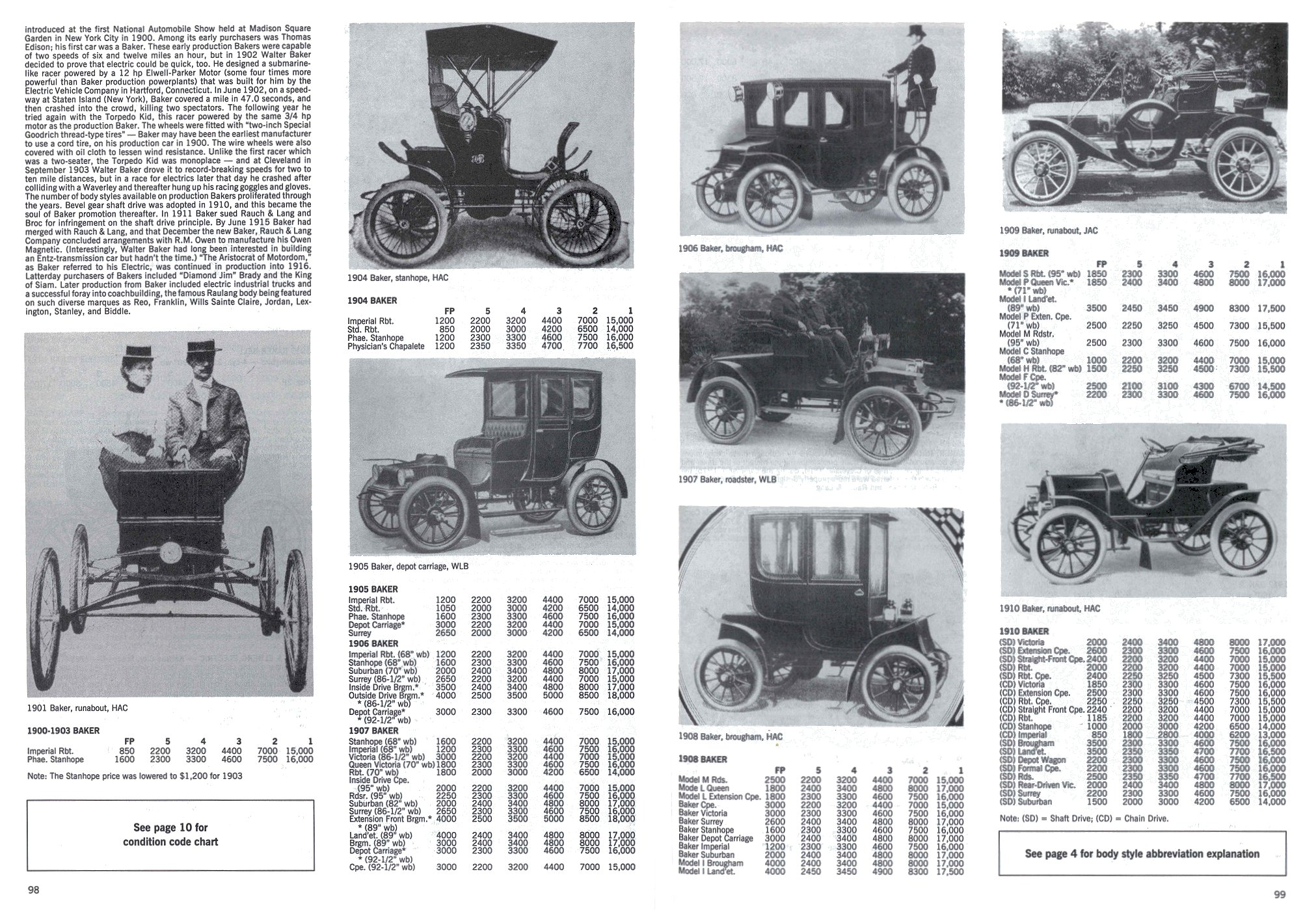 BAKER Electric Cleveland, Ohio 1899-1916 Standard Catalog of AMERICAN CARS 1805-1942 By Beverly Rae Kimes & Henry Austin Clark, Jr. Krause Publications ISBN: 0-87341-428-4 8.5″x11″ pages 98 & 99