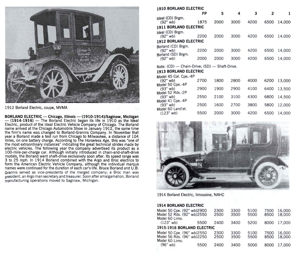 BORLAND Electric Chicago, Ill. 1910-1914 BORLAND Electric Saginaw, Mi.1914-1916 Standard Catalog of AMERICAN CARS 1805-1942 By Beverly Rae Kimes & Henry Austin Clark, Jr. Krause Publications ISBN: 0-87341-428-4 8.5″x11″ pages 136 & 137