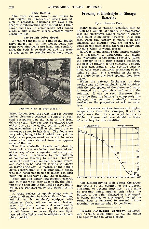 1914 1 BROC Electric Car 1914 Broc – Eight Models The Broc Electric Vehicle Company Cleveland, OHIO AUTOMOBILE TRADE JOURNAL January 1914 6.25″x9.75″ page 268