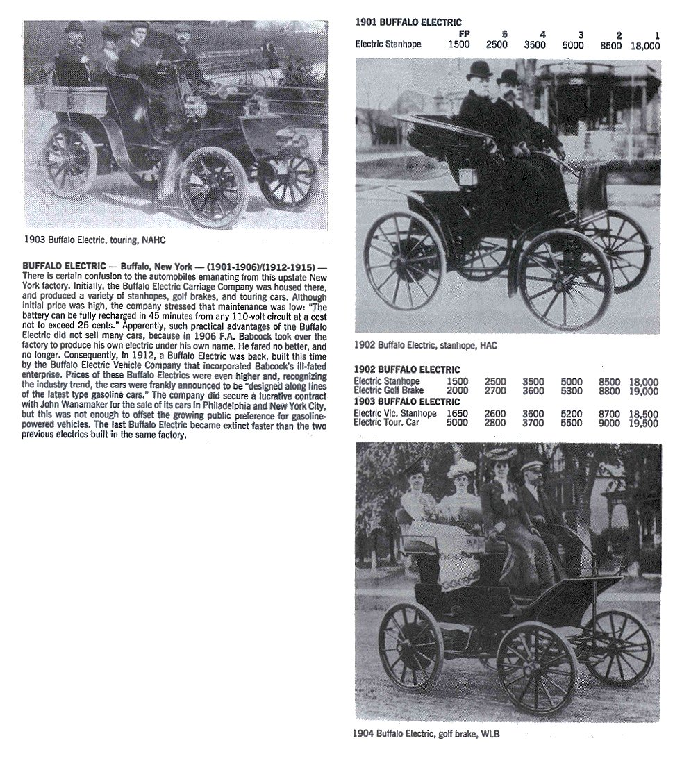 BUFFALO Electric Buffalo, New York 1901-1906 & 1912-1915 Standard Catalog of AMERICAN CARS 1805-1942 By Beverly Rae Kimes & Henry Austin Clark, Jr. Krause Publications ISBN: 0-87341-428-4 8.5″x11″ page 159