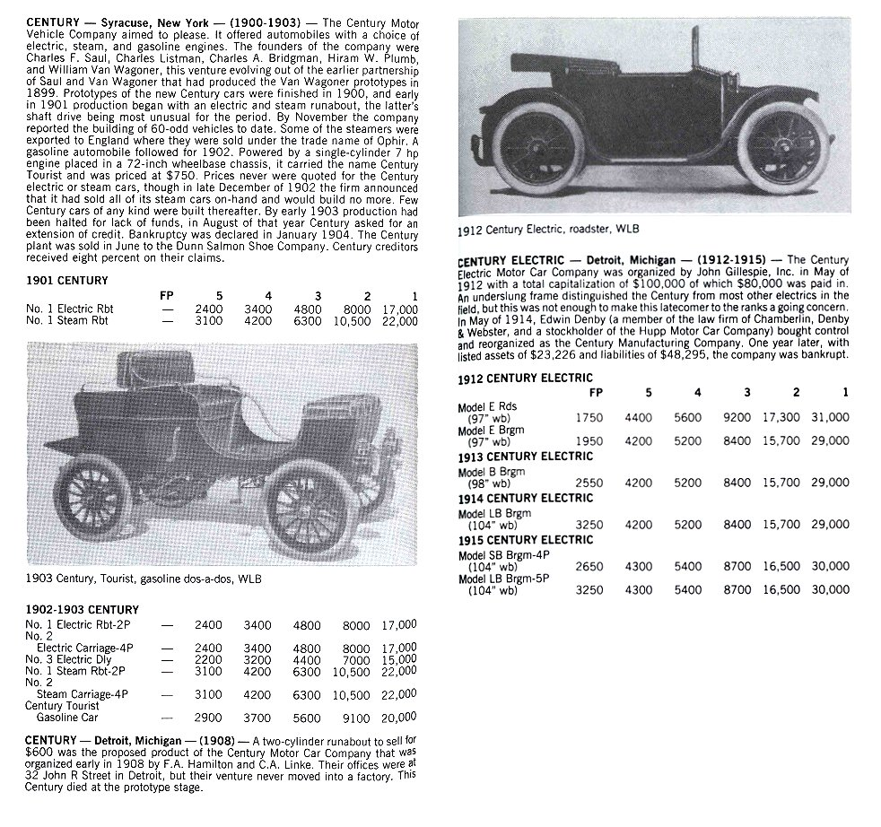 CENTURY Electric Detroit, Michigan 1912-1915 Standard Catalog of AMERICAN CARS 1805-1942 By Beverly Rae Kimes & Henry Austin Clark, Jr. Krause Publications ISBN: 0-87341-428-4 8.5″x11″ page 267
