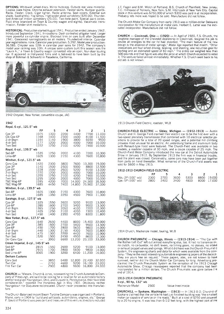 CHURCH-FIELD Electric Sibley, MICH 1912-1913 Standard Catalog of AMERICAN CARS 1805-1942 By Beverly Rae Kimes & Henry Austin Clark, Jr. Krause Publications ISBN: 0-87341-428-4 8.5″x11″ page 334