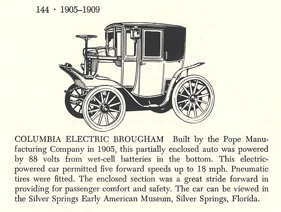 1905 COLUMBIA Electric Brougham Automobiles of the World By Albert L. Lewis and Walter A. Musciano DRAWINGS BY: Bjorn Karlstrom, Gary W. Musciano, Douglas Rolfe, Robert Godden Simon and Schuster New York 1977 ISBN: 0-671-22485-9 5.5″x8.5″ page 144