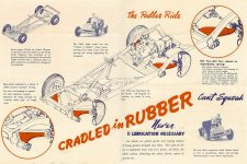 1948 The New 1948 KELLER Super Chief and Chief Aero Engineered Auto For tomorrow 8.5″x11″ folded or 17″x11″ open