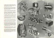 1936 TERRAPLANE Engine HUDSON MOTOR CAR COMPANY Detroit, MICH 11″x7.75″ page 16