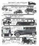 "1921 DETROIT Electric ""88"" 5-Passenger Brougham MONSTROUS American Car Spotter's Guide 1920-1980 By Tad Burness Motorbooks International Osceola, WIS 1986 ISBN: 0-87938-223-6 8.5″x9.25″ page 77"