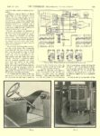 1912 4 10 Electric Article Electric Vehicle Controlling Systems By Harry E. Dey THE HORSELESS AGE April 10, 1912 Vol 29 No 15 University of Minnesota Library 8.75″x11.75″ page 659