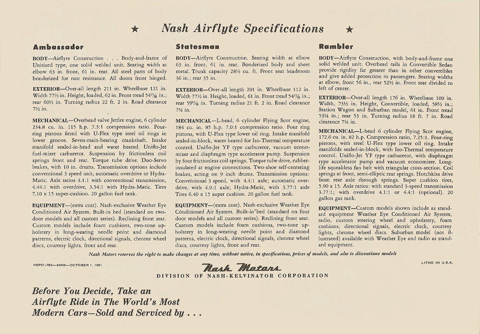 1951 NASH The New NASH Airflytes Sales Catalog NSP51-783-400M – October 1, 1951 Back cover