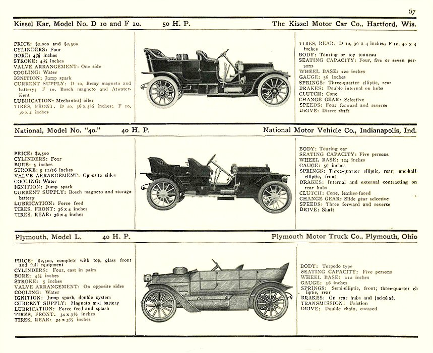 "1910 GASOLINE PLEASURE CARS SELLING AT $2,500. 1910 NATIONAL Model No. ""40."" MoToR's 1910 MoToR CAR DIRECToRY Published By MoToR, New York 10″x7.25″ page 67"