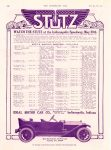 1913 5 21 STUTZ Stutz Racing Record 1911-1912 STUTZ Six $2300 = $52,622 in 2012 Ideal Motor Car Co. Indianapolis, Indiana THE HORSELESS AGE May 21, 1913 Vol. 31 No. 21 24R 8.75″x12″ Inside cover