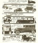 1920-21 DIXIE FLYER (1916-1922) MONSTROUS American Car Spotter's Guide 1920-1980 By Tad Burness 1986 Motorbooks International Osceola, WIS LCCCN: TL23.B83 1986 86-12754 ISBN: 0-87938-223-6 8.5″x9.25″ page 77