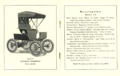 1903 NATIONAL National Electric NATIONAL ELECTRIC VEHICLES ADVANCE CATALOG 1903 RUNABOUT Model 75 $1,000 National Motor Vehicle Company Indianapolis, IND USA 5″x6.25″ folded pages 6 & 7