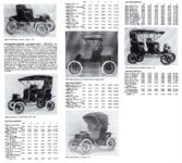 POPE-WAVERLEY Electric Indianapolis, Indiana 1904-1908 Standard Catalog of AMERICAN CARS 1805-1942 By Beverly Rae Kimes & Henry Austin Clark, Jr. Krause Publications ISBN: 0-87341-428-4 8.5″x11″ pages 1236 & 1237