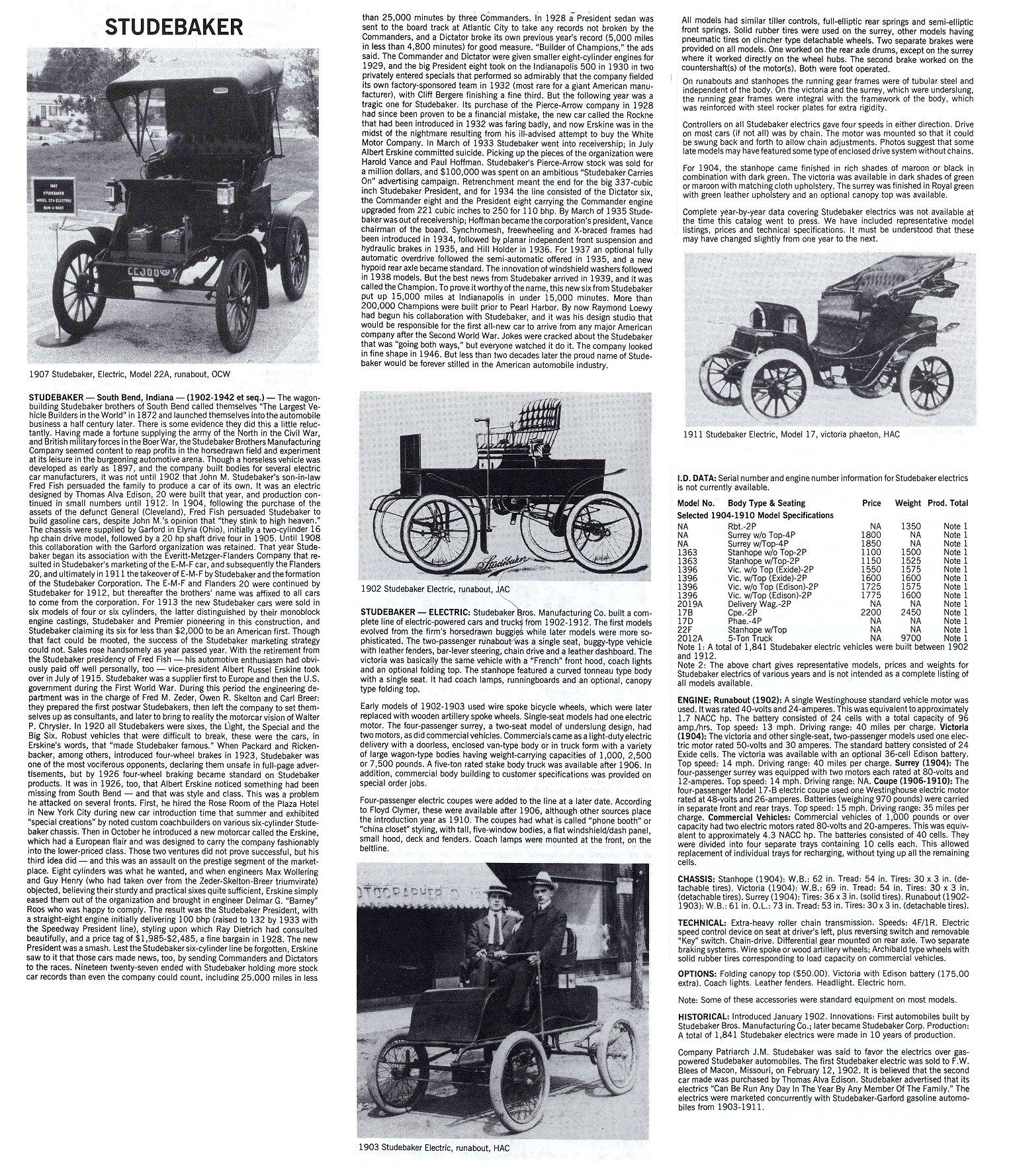 Studebaker Archives - Chuck's Toyland