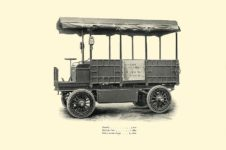 1903 The Vehicle Equipment Co. ELECTRIC VEHICLES HIGH GRADE ELECTRIC AUTOMOBILES PLEASURE VEHICLES COMMERCIAL VEHICLES VEHICLE EQUIPMENT COMPANY The RAINIER COMPANY, General Sales Agents New York, New York 11″x7.25″ page 27