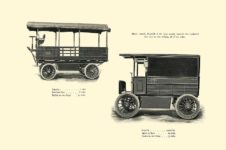 1903 The Vehicle Equipment Co. ELECTRIC VEHICLES HIGH GRADE ELECTRIC AUTOMOBILES PLEASURE VEHICLES COMMERCIAL VEHICLES VEHICLE EQUIPMENT COMPANY The RAINIER COMPANY, General Sales Agents New York, New York 11″x7.25″ page 36