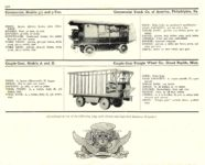 1910 ELECTRIC COMMERCIAL WAGONS. COMMERCIAL COUPLE-GEAR MoToR's 1910 MoToR CAR DIRECToRY Published By MoToR, New York 10″x7.25″ page 170