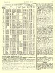 1914 10 23 ELECTRIC Truck Article The Electric Commercial for 1914 OHIO URBAN MOTOR AGE October 23, 1913 8.5″x12″ page 39
