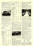1914 1 Electric Car ARTICLE The Electric's Progress By Frank W. Smith COLLIER'S January 1914 9.75″x14.75″ page 29