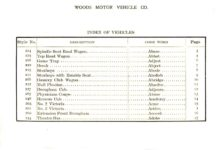 ca. 1903 WOODS Woods Motor Vehicle Co. CHICAGO & NEW YORK ELECTRIC CARRIAGES INDEX OF VEHICLES 7.75″5.25″ folded page 34