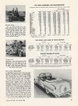 1954 3 DODGE Indy 500 page 39