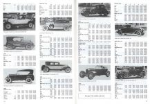 1900 – 1936 AUBURN AUTOMOBILE COMPANY AUBURN INDIANA Standard Catalog of American Cars page 74 & 75