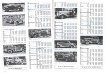 1900 – 1936 AUBURN AUTOMOBILE COMPANY AUBURN INDIANA Standard Catalog of American Cars page 76 & 77