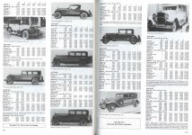 ELCAR ELKHART CARRIAGE & MOTOR CAR CO. Elkhart, Indiana Standard Catalog of American Cars pages 522 & 523