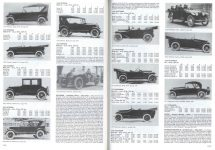 PATHFINDER Motor Car Mfg. Co. Indianapolis, Indiana Standard Catalog of American Cars page 1156 & 1157