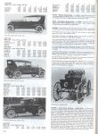 PILOT Pilot Motor Car Co. Richmond, Indiana Standard Catalog of American Cars page 1194