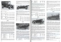 STUDEBAKER Standard Catalog of American Cars pages 1414 & 1415