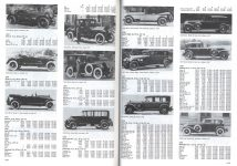STUTZ Stutz Motor Car Company of America, Inc. Indianapolis, Indiana Standard Catalog of American Cars pages 1444 & 1445