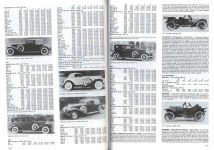 STUTZ Stutz Motor Car Company of America, Inc. Indianapolis, Indiana Standard Catalog of American Cars pages 1446 & 1447