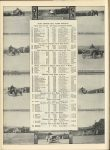1908 4 16 FORT GEORGE HILL CLIMB RESULTS New York's Successful Carnival Means Annual Event THE AUTOMOBILE U of MN Library page 526