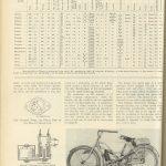 1909-mc-ha-2-17-p-230