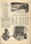 1915 10 14 STUTZ Hot Pace Makes Much Pit Work MOTOR AGE AACA Library page 19