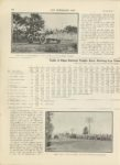 1911 8 30 NATIONAL Sport and Contests Elgins National Stock Chassis Races Marred by Accidents THE HORSELESS AGE 9×12 page 320