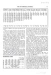 1912 9 10 STUTZ DE PALMA WINS TWO BIG EVENTS Elgin THE AUTOMOBILE page 25