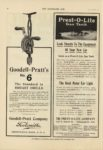 1910 10 5 PREST O LITE Prest-O-Lite Gas Tank Look Sharply To The Equipment of Your New Car The Prest O Lite Co, Indianapolis, Indiana THE HORSELESS AGE October 5, 1910 Vol. 26 No. 14 9×12 page 40