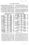 1912 9 25 LONG DISTANCE RACING OF THE YEAR THE AUTOMOBILE JOURNAL page 15