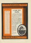 1910 9 1 SCHEBLER WINS KANE TROPHY AVERAGING 59.6 MILES PER HOUR WHEELER & SCHEBLER INDIANAPOLIS, INDIANA MOTOR AGE September 1, 1910 page 55