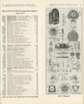 AMERICAN BOSCH MAGNET CORP'N TYPE DU MAGNETO for GASOLINE ENGINES OF 1, 2, 3, 4 AND 6 CYLINDERS CATALOG 50 10-1-1919 pages 18 & 19