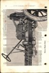 1914 PARTS PRICE OF THE KING MODEL B page 12