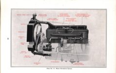 """1914 Packard MOTOR CARS INFORMATION """"2-38"""" and """"4-48"""" WATER CIRCULATION SYSTEM PACKARD MOTOR CAR COMPANY, DETROIT, MICHIGAN Antique Automobile Club of America Library page 38"""