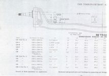 1910 – 1911 TIMKEN-DETROIT AXLE CO TYPES OF FRONT AXLES FOR PLEASURE CARS Bulletin No. 16 2nd Edition GC xerox page 3