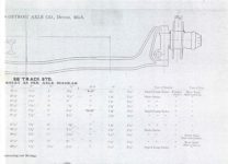 1910 – 1911 TIMKEN-DETROIT AXLE CO TYPES OF FRONT AXLES FOR PLEASURE CARS Bulletin No. 16 2nd Edition GC xerox page 4